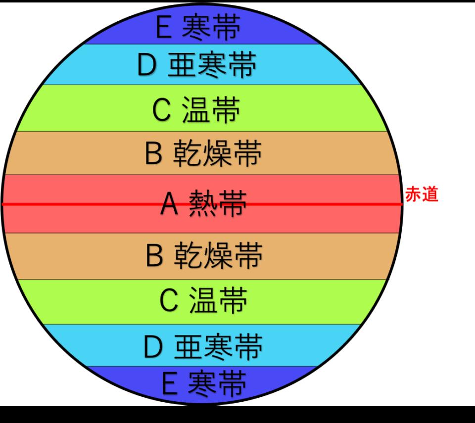 まとめ】地理のケッペンの気候区分をたった4ステップで覚える方法 ...