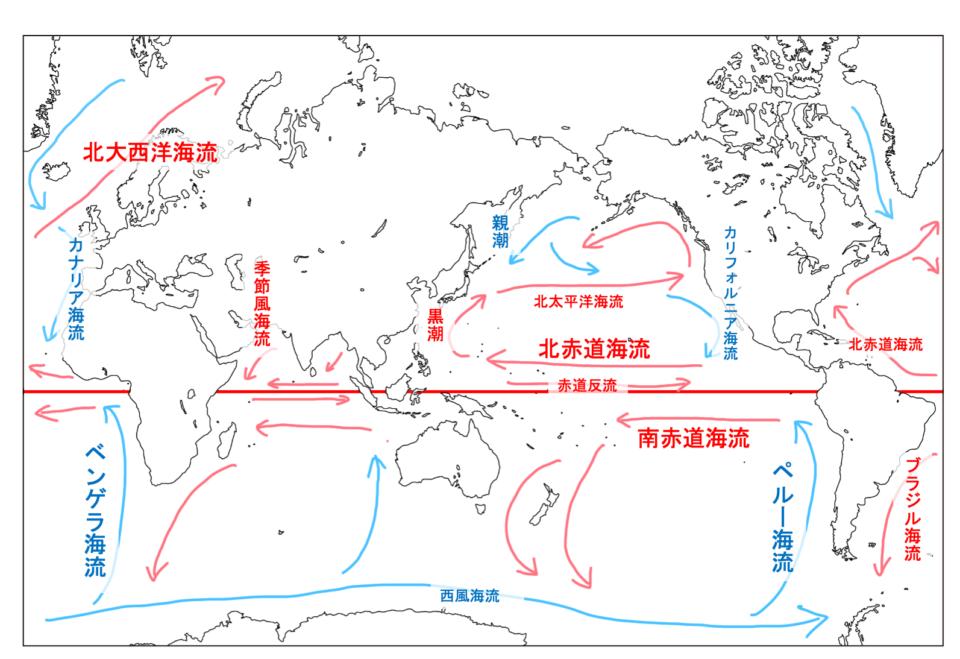 ocean-current